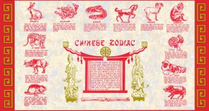 12 Chinese Zodiac Animals Placemat