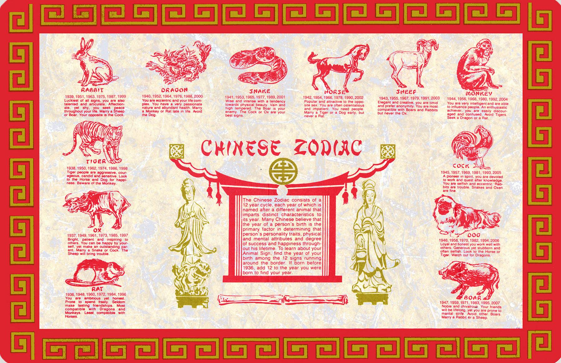 12 chinese zodiac animals placemat - Chinese New Year 1999