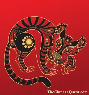 Chinese Zodiac Tiger Traits and Personality