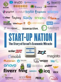 Made in Israel Inventions