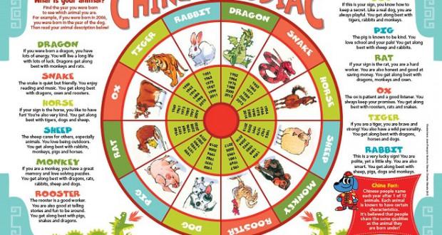 chinese-zodiac-placemat
