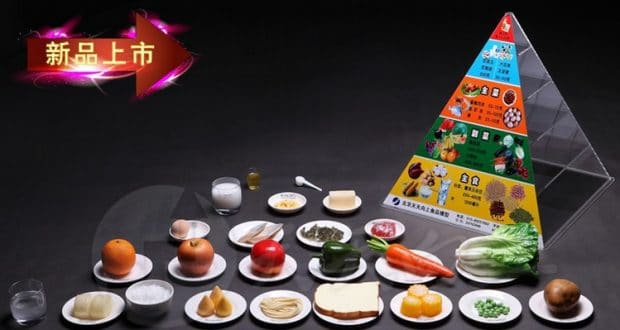 Balanced-diet-Pagoda-Chinese-residents-balanced-diet-pyramid-model-model-model-food-exchange-copies
