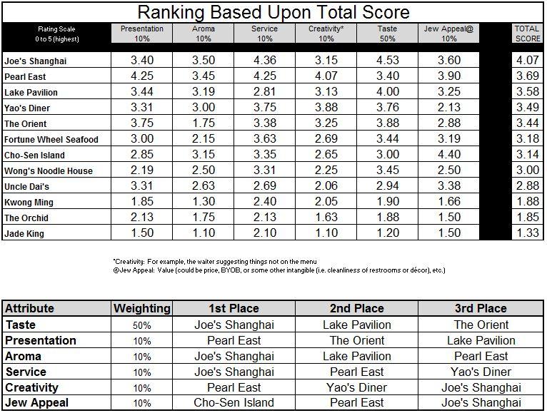 Rankings20131224