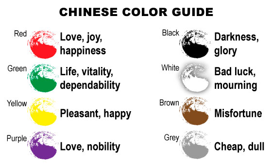 Chinese Colors – Chinese Culture