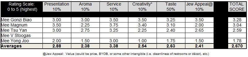 Beijing-House-Rating