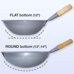 Woks Sold In Western Countries Are Sometimes Found With Flat Bottoms This Makes Them More Similar To A Deep Frying Pan The Bottom Allows Wok Be