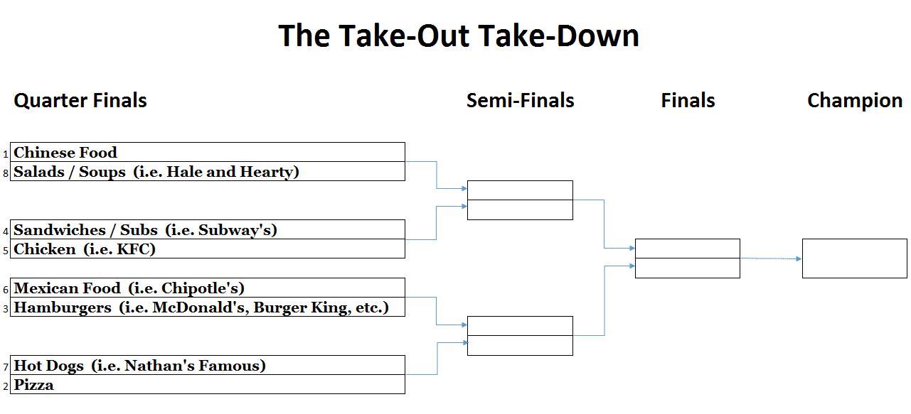 The Take-Out Take-Down