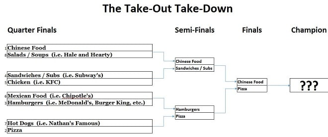 Take-Out-Take-Down-FINALS